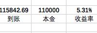 【小花】3期小目標贖回到賬~實際收益5.31%棒棒滴~