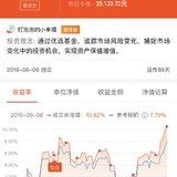 指數基金定投實盤(ETF補完計劃第8期)最高10.42%