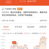 指數基金定投實盤(ETF補完計劃第9期)最高10.70%