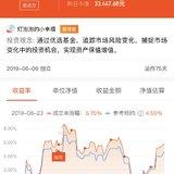 指數基金定投實盤(ETF補完計劃第7期)最高5.75%