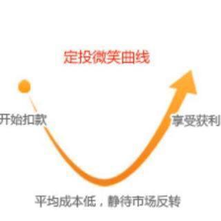 【微笑定投】第16期跟投
