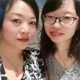 格格旅行——再约上海,又见花语