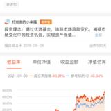 指数基金定投实盘(明明理财第41期)最高46.91%