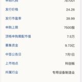 科创板第一股华兴源创6月27日申购