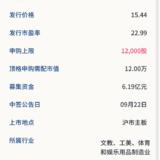 新股申购: 共创草坪09月18号申购