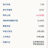 新股申购:聚合顺6月8号申购