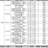 【她币商城】10.29-11.02商品出炉,听说商城有惊喜?