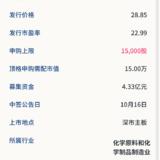 新股申购: 大洋生物10月14号申购