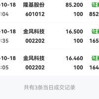 【2021】10.18复盘:盈利400+
