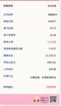 新股申购:海晨股份8月12号申购