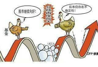 养鸡,什么时候该进行加仓或减仓