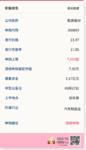 新股申购: 松原股份09月15号申购