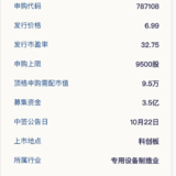 科创板新股:赛诺医疗10月18日申购