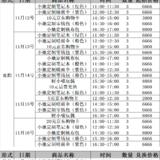 【她币商城】11.12-11.16商品出炉,有新商品上架了~