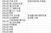 2019年东京名古屋大阪12日游全纪录(海量图片,慎入~)