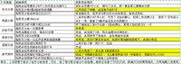 紫欣的周总结(6月10日-6月16日)