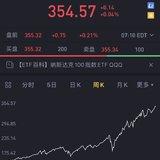 中国人为什么要买美股?