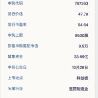 科创板新股:华熙生物10月24日申购