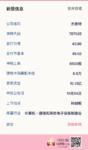 科創板新股:杰普特10月22日申購