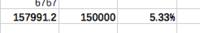 【小花】小目标3期全部止盈到账!实际收益5.33%