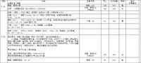 西藏倒计时3天——列列出行的详细准备