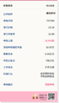 新股申购:晨光新材7月23号申购