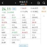 【熊太太的T300】9/27 节前慢慢补