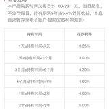 格格支招——2020投资理财建议书