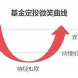 深圳突然被砸大礼包,涨最多的却是它?附投资思路