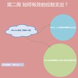 【Morina专栏】第二篇:如何有效的控制支出?(