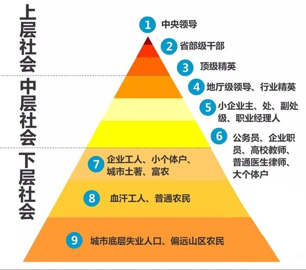人口即命运_人口即命运 印度想利用人口红利超越中国 三孩政策 横空出世,段子