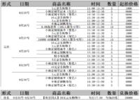 09.22-09.30商品出炉:迎中秋,大额京东卡限时特价~