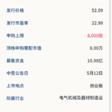 新股申购:浩洋股份5月8号申购