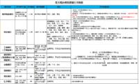 港股打新|香港账户两种开户方式
