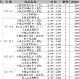 【她币商城】10.15-10.19商品出炉,另有热