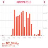 【徒步】40km完成,备战60km