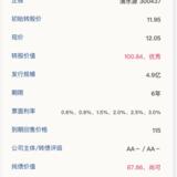清水轉債6月19日申購,謹慎申購★★★☆
