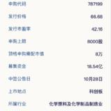 科創板新股:久日新材10月24日申購