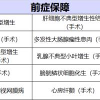 康惠保旗舰版2.0,这款产品我爱了!!!