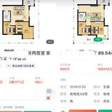 租售比引起的关于城市、户型、地段的思考