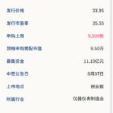 新股申购:蓝盾光电8月05号申购