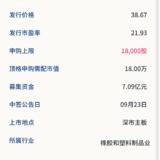 新股申购: 海象新材09月21号申购