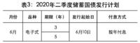 提示:5月的储蓄国债(凭证式)停发,暂定6月发行