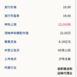 新股申购: 福然德09月09号申购