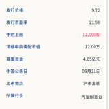 新股申购: 长华股份09月17号申购