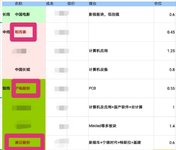 【2020】8.19快速复盘,调仓换股+定投ETF基金