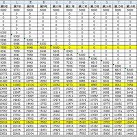 #格格支招#买不买统筹,教你用数据算