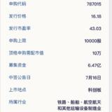 科创板7只新股7月12日申购