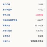 新股申购:捷强装备8月06号申购