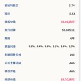 青农转债8月25日申购,建议申购★★★★